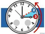 Questa notte torna l'ora legale: lancette dell'orologio avanti di un'ora