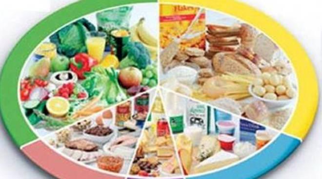 16 Ottobre, è la Giornata Mondiale dell'Alimentazione
