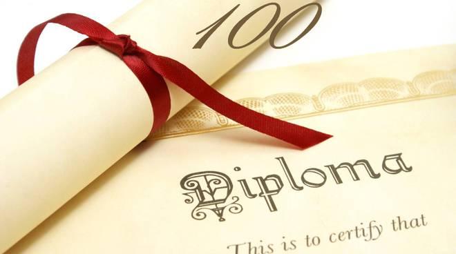 diploma  maturita