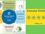 comuniciclabili fiab