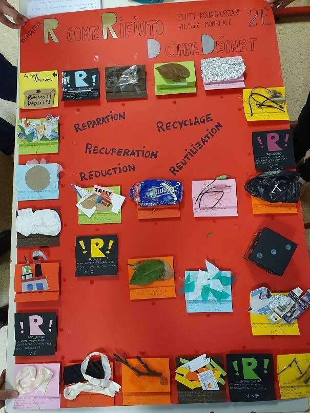 progetto raccolta differenziata scuola media jona