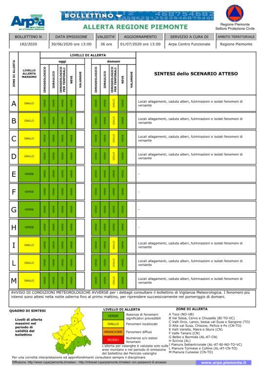 allerta gialla arpa piemonte 30062020