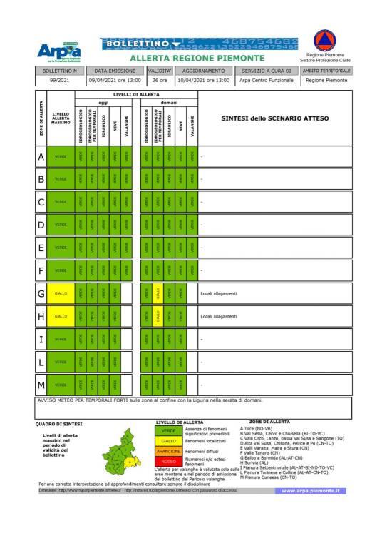 allerta meteo 09042021 arpa piemonte